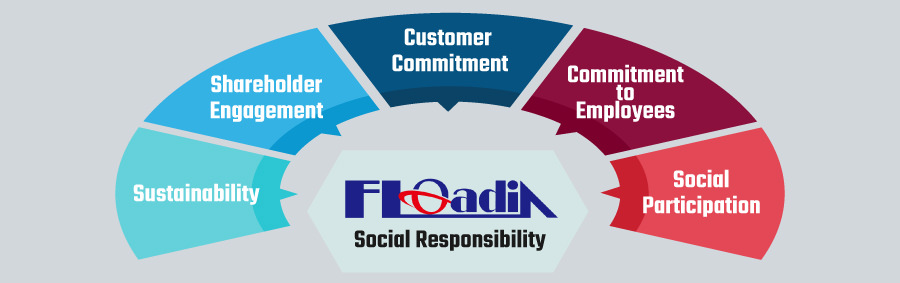 Picture:Corporate Social Responsibility